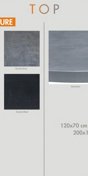 concrete tops_options